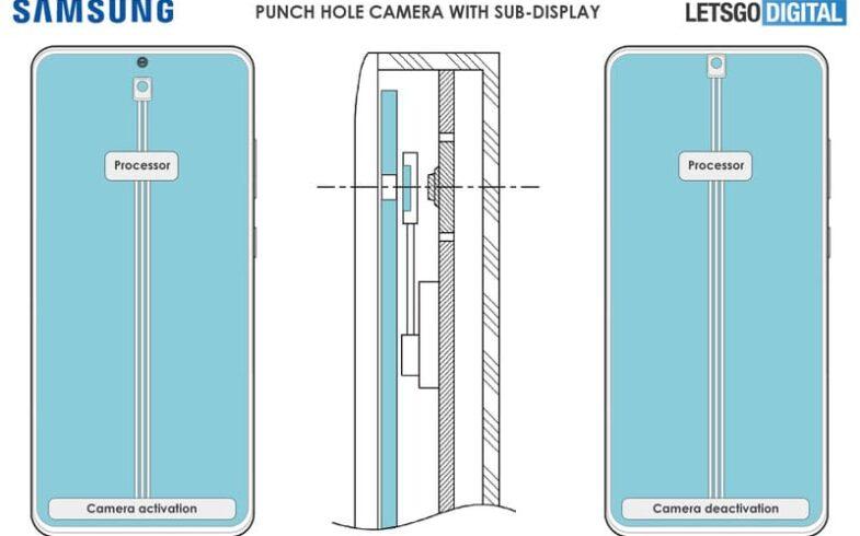Une caméra selfie motorisée et invisible
